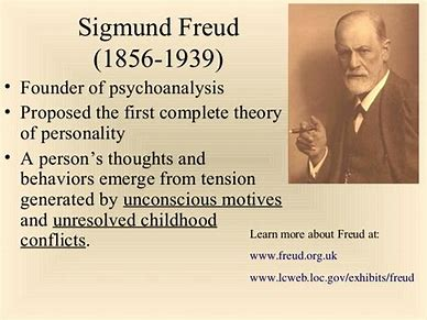 Image result for Sigmund Freud Theory