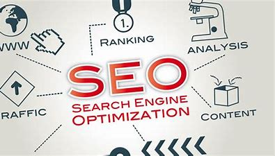 Image result for seo pictures