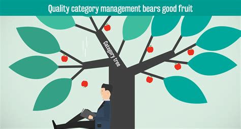 integrated category management the apple of procurement