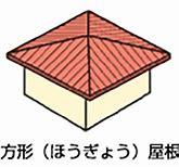 イラスト フリー 宝形屋根 に対する画像結果