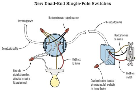 NEUTRAL NECESSITY WIRING THREE WAY SWITCHES JLC ONLINE