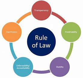 Image result for free pics rule of law