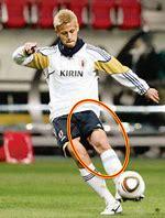 サッカー大腿直筋 に対する画像結果