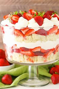 Image result for images of strawberries, cream, cake