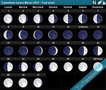 Risultato immagine per fasi lunari marzo 2021