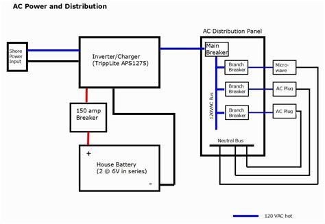 classy design rv inverter wiring diagram diagrams national