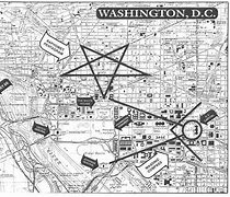 Image result for masonics built america