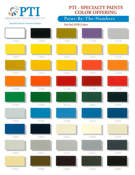 PTI SPECIALTY PAINT COLOR CHART AIRCRAFT SPRUCE