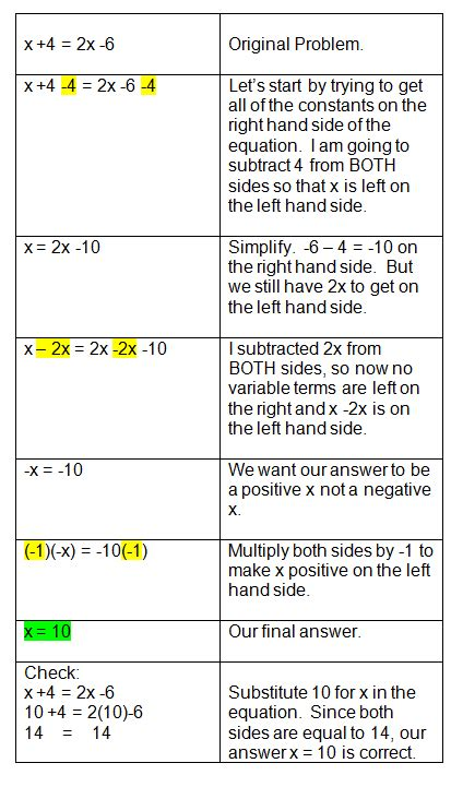 equations with variables on both sides algebra equations