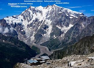 Image result for images of monte rosa