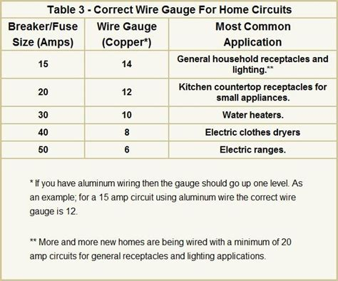 national electrical code wire size table brokeasshome com
