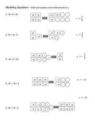 variables on both sides worksheet homeschooldressage com