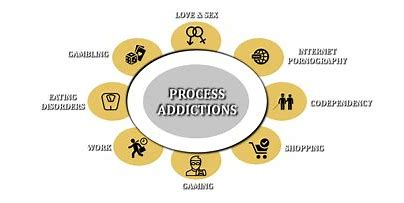 process addiction, source- images.bing.com