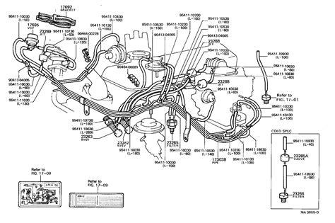 toyota corolla wiring diagram wiring diagram database