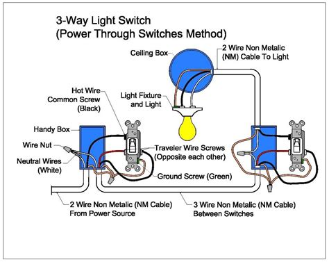 THREE WAY SWITCH DIAGRAM PRINTABLE WITH IMAGES THREE