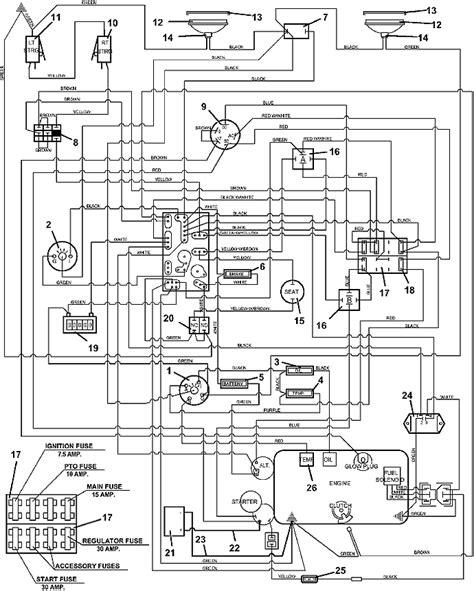 Rtv 900 Wiring Diagram 1995 Firebird