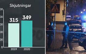 Bildresultat för skjutningar i sverige