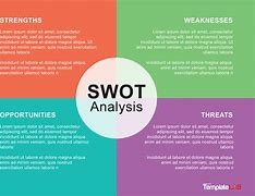 Image result for swot analysis template