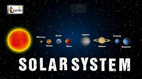 Image result for solar system planets in order