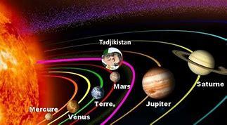 Résultat d'images pour images système solaire planète Mars