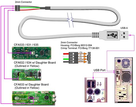 usb micro plug wiring power diagram usb wiring diagram