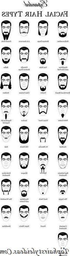 images about men haircuts names on pinterest nice