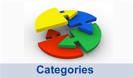 aep categories of membership