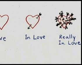 Image result for free picture of being in love