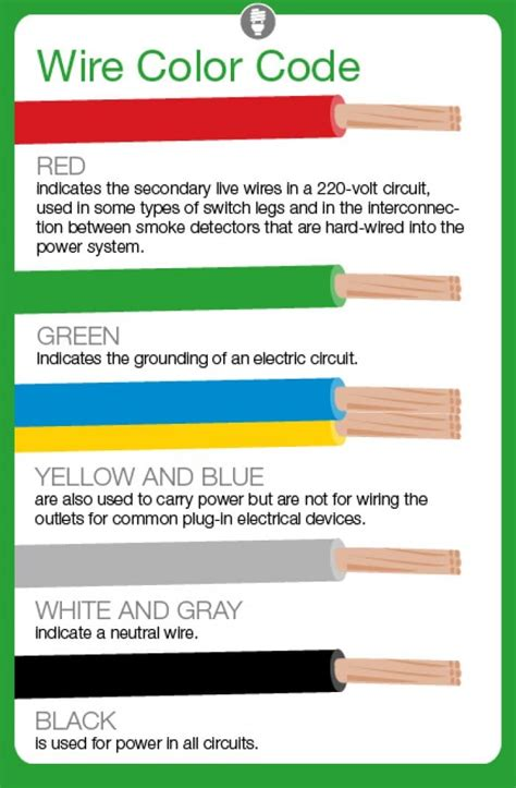 what do electrical wire color codes mean angie s list