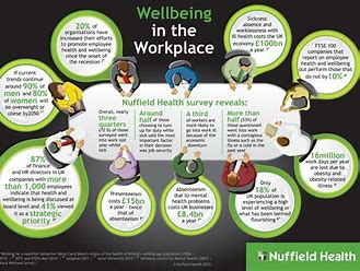 workplace well being, source- images.bing.com