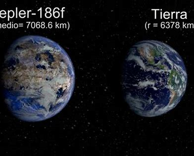 Resultado de imagen de Han desxcubirto otros planetas como la Tierras