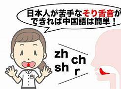 中国語 イラスト に対する画像結果