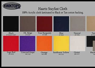 Image result for haartz stayfast canvas convertible top