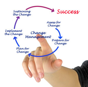 how to implement business