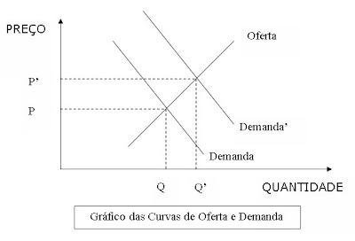 Ver a imagem de origem mercado