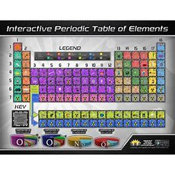 Periodic Table Of Elements Interactive Wall Chart Laminated Poster - 42X32, Size: 42 X 32