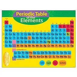 Chart Periodic Table OF Element 4-8, Size: 17 X 22, Multicolor