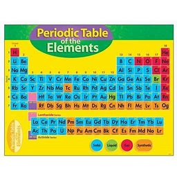(6 Ea) Chart Periodic Table Of Element 4-8