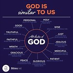 7 Attributes of God