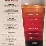 Different Types of Beer Names