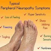 Foot Peripheral Neuropathy Symptoms