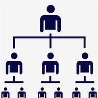 Organizational Png