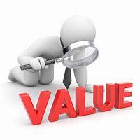 Value Images